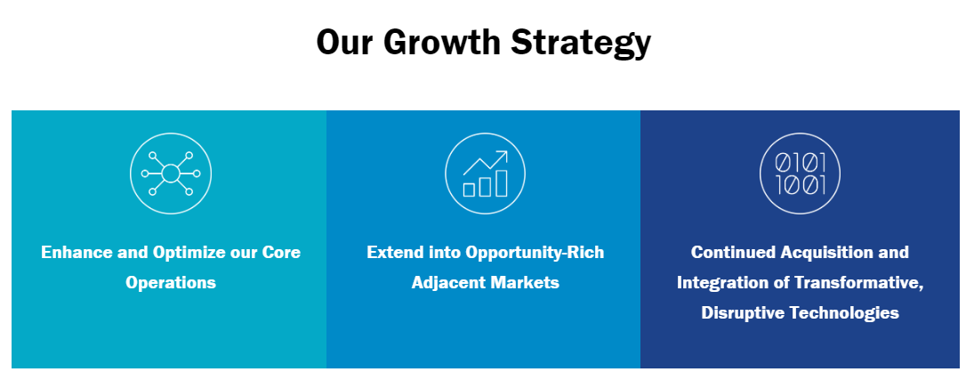Parsons Corporation Growth Strategy